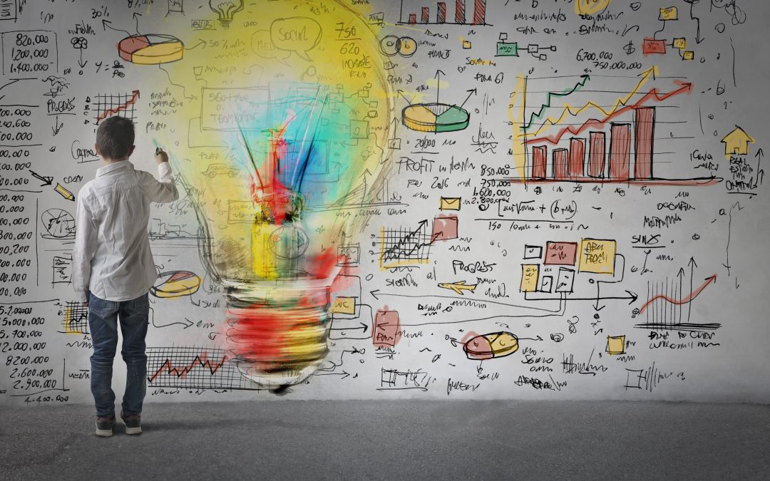Innovation is the New Symbol of Survival